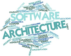 Word cloud for Software architecture