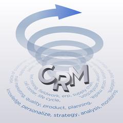 CRM (Customer Relationship Management) #Vector