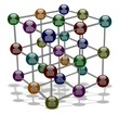Social media molecule