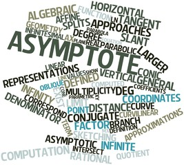 Word cloud for Asymptote