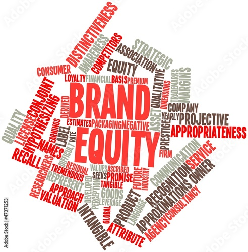 Word cloud for Brand equity