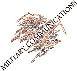 Word cloud for Military communications