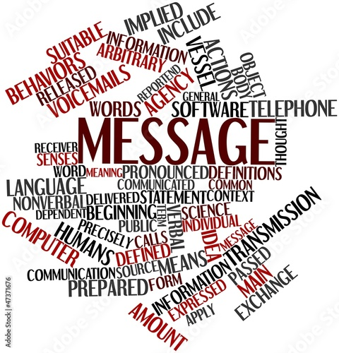 Word cloud for Message