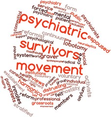 Word cloud for Psychiatric survivors movement