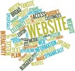 Word cloud for Website