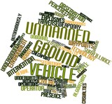 Word cloud for Unmanned ground vehicle poster