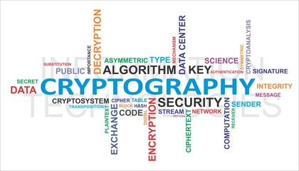 word cloud - cryptography
