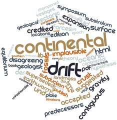 Word cloud for Continental drift