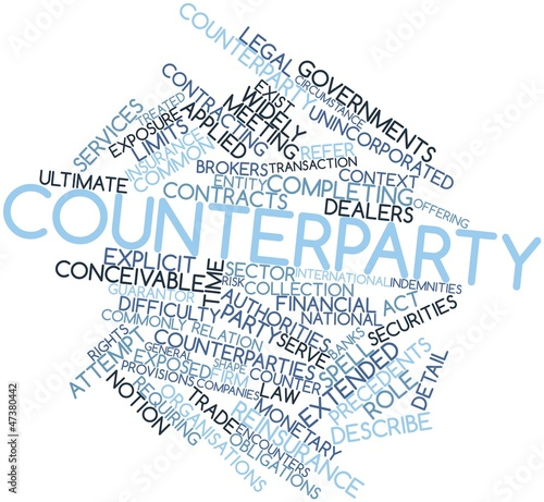 Word cloud for Counterparty