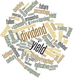Word cloud for Dividend yield poster