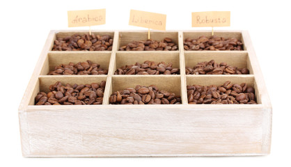 Coffee beans in wooden box isolated on white