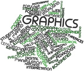 Word cloud for Graphics