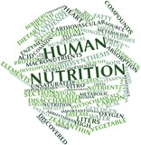 Word cloud for Human nutrition