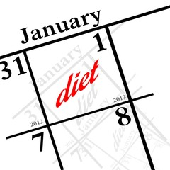 new years resolution - diet!