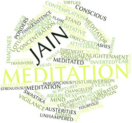 Word cloud for Jain meditation