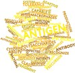 Word cloud for Antigen