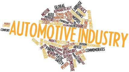 Word cloud for Automotive industry