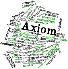 Word cloud for Axiom