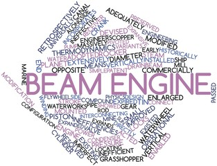 Word cloud for Beam engine