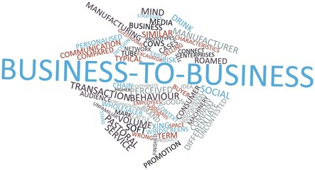 Word cloud for Business-to-business