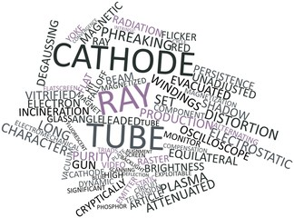 Word cloud for Cathode ray tube