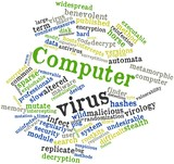 Word cloud for Computer virus