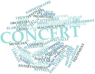 Word cloud for Concert