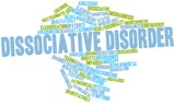 Word cloud for Dissociative disorder poster