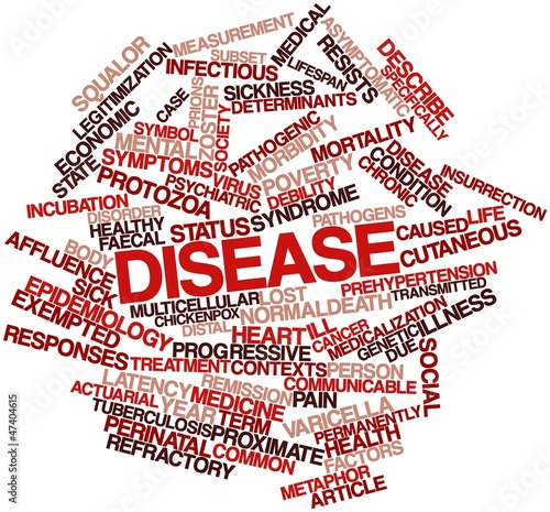 Word cloud for Disease