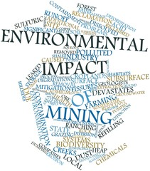 Word cloud for Environmental impact of mining