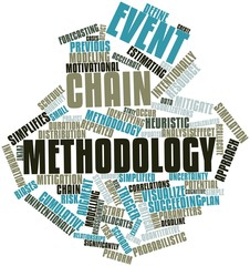 Word cloud for Event chain methodology
