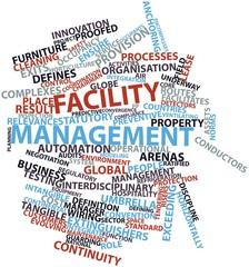 Word cloud for Facility management