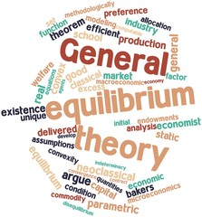 Word cloud for General equilibrium theory