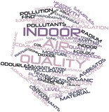 Word cloud for Indoor air quality