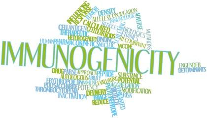 Word cloud for Immunogenicity