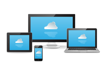 Cloud Sync Across Devices