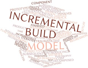 Word cloud for Incremental build model