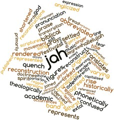 Word cloud for Jah