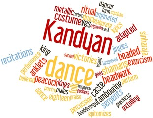 Word cloud for Kandyan dance