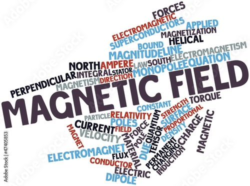 Word cloud for Magnetic field