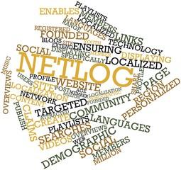Word cloud for Netlog
