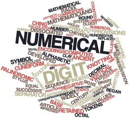 Word cloud for Numerical digit