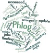 Word cloud for Phlog