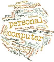 Word cloud for Personal computer