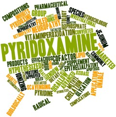 Word cloud for Pyridoxamine
