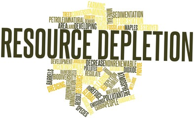Word cloud for Resource depletion