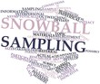 Word cloud for Snowball sampling