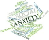 Word cloud for Social anxiety