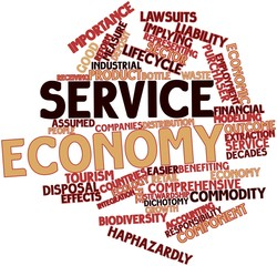 Word cloud for Service economy