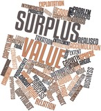 Word cloud for Surplus value